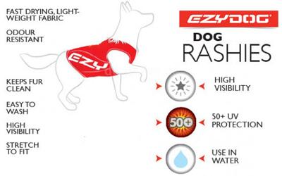 Schützt den Hund nicht nur vor UV-Strahlung
