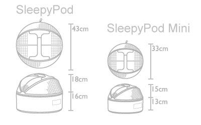 SleepyPod Masse